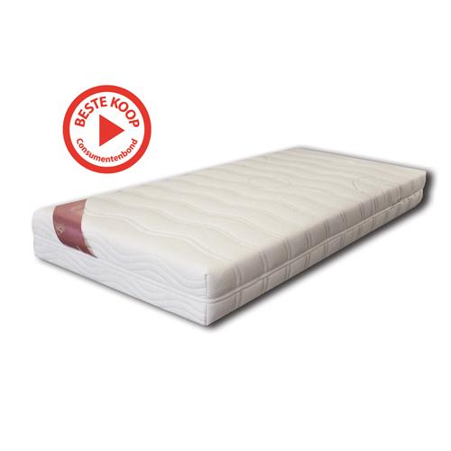 Beste koop matras