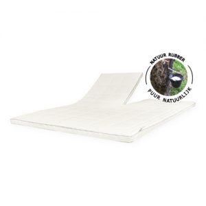 Split-topper latex
